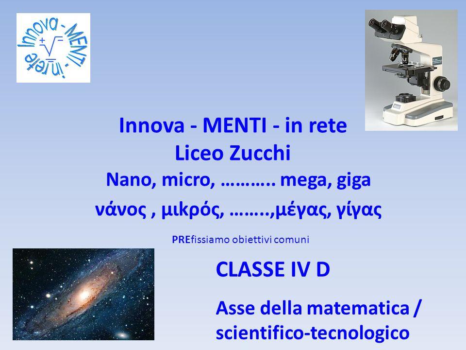 Innova - MENTI - in rete Liceo Zucchi Nano, micro, ……….. mega, giga νάνος, μιkρός, ……..,μέγας, γίγας PREfissiamo obiettivi comuni CLASSE IV D Asse del