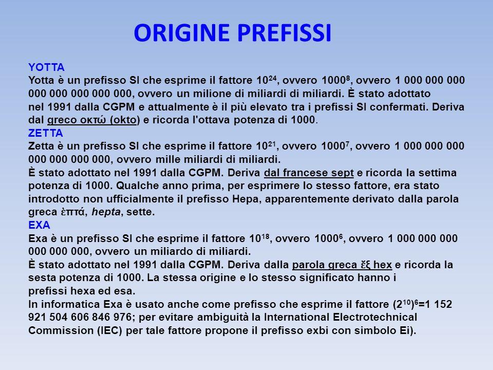 ORIGINE PREFISSI YOTTA Yotta è un prefisso SI che esprime il fattore 10 24, ovvero 1000 8, ovvero 1 000 000 000 000 000 000 000 000, ovvero un milione