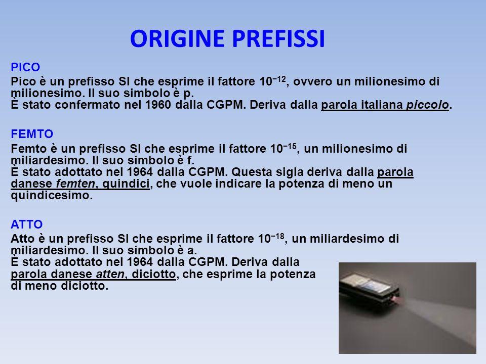 ORIGINE PREFISSI PICO Pico è un prefisso SI che esprime il fattore 10 12, ovvero un milionesimo di milionesimo. Il suo simbolo è p. È stato confermato