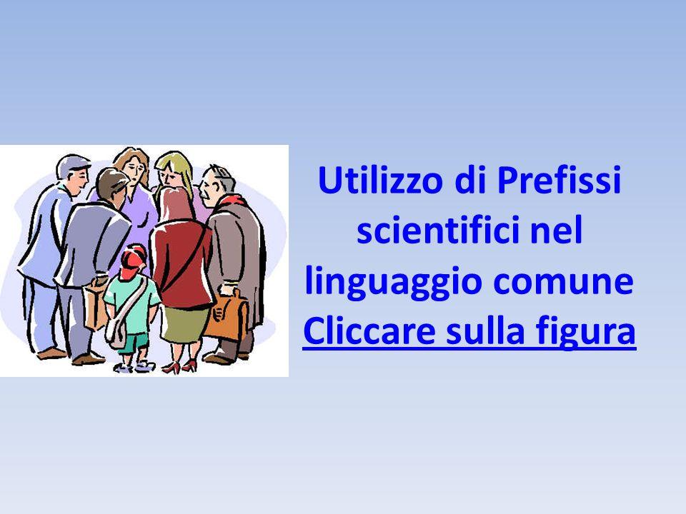 Utilizzo di Prefissi scientifici nel linguaggio comune Cliccare sulla figura