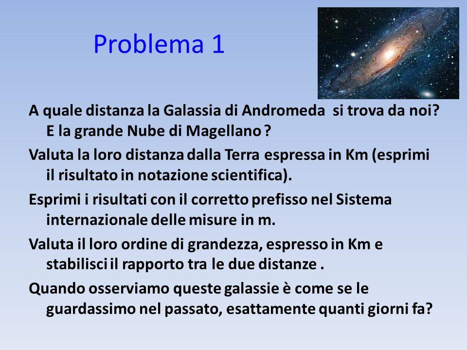 Problema 1 A quale distanza la Galassia di Andromeda si trova da noi? E la grande Nube di Magellano ? Valuta la loro distanza dalla Terra espressa in