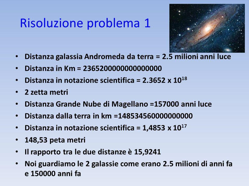 Risoluzione problema 1 Distanza galassia Andromeda da terra = 2.5 milioni anni luce Distanza in Km = 2365200000000000000 Distanza in notazione scienti