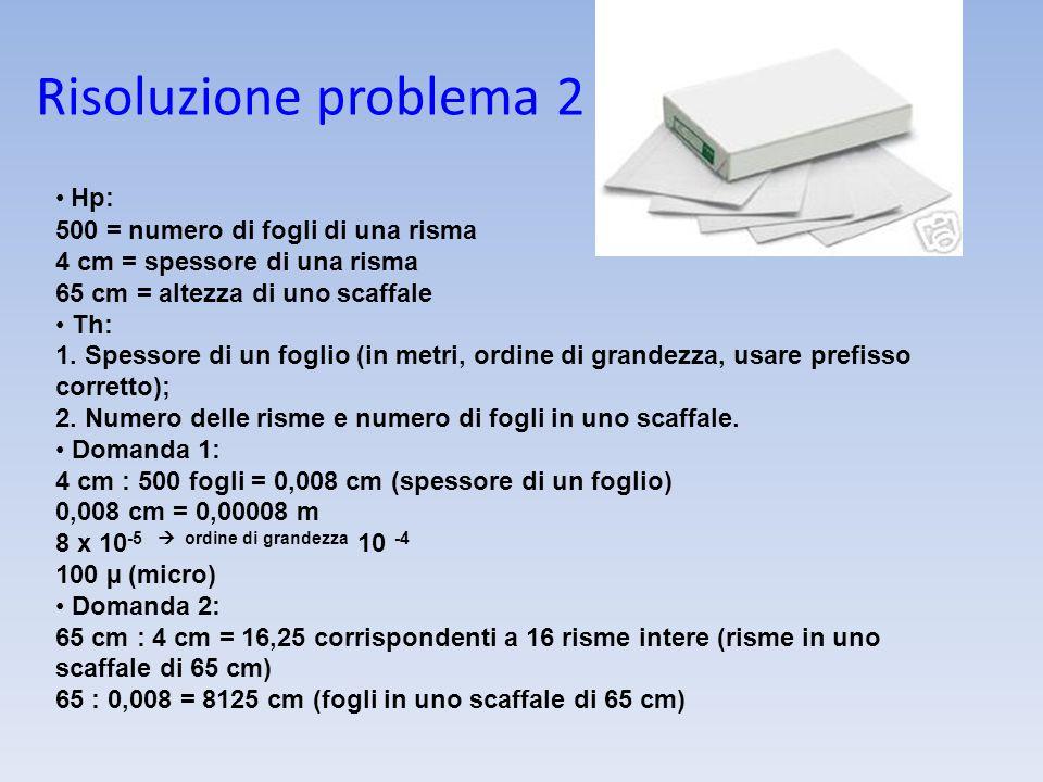 Risoluzione problema 2 Hp: 500 = numero di fogli di una risma 4 cm = spessore di una risma 65 cm = altezza di uno scaffale Th: 1. Spessore di un fogli