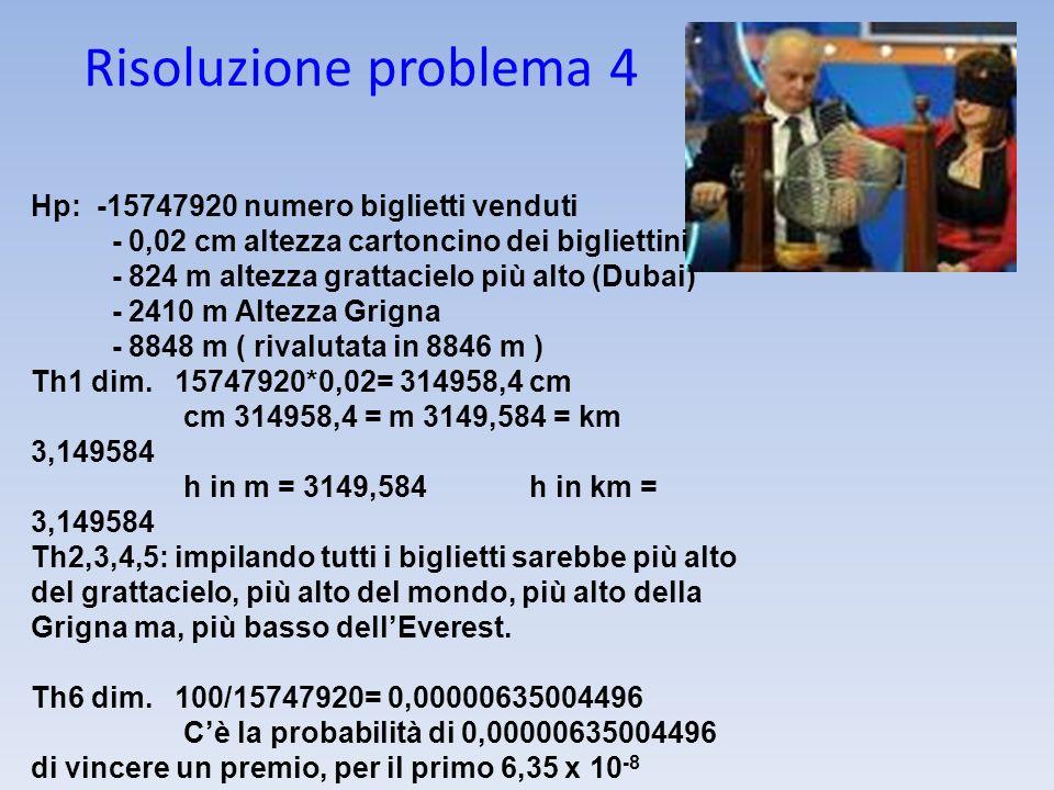 Risoluzione problema 4 Hp: -15747920 numero biglietti venduti - 0,02 cm altezza cartoncino dei bigliettini - 824 m altezza grattacielo più alto (Dubai