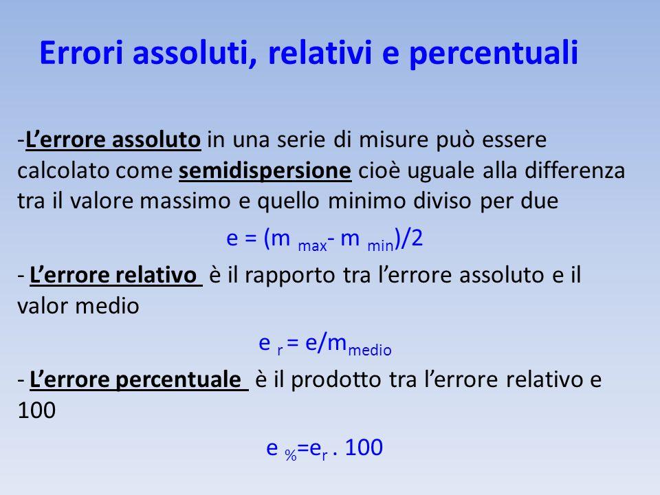 Errori assoluti, relativi e percentuali -Lerrore assoluto in una serie di misure può essere calcolato come semidispersione cioè uguale alla differenza