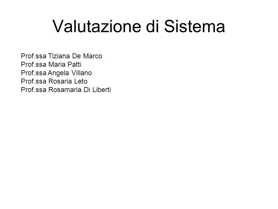 Valutazione di Sistema Prof.ssa Tiziana De Marco Prof.ssa Maria Patti Prof.ssa Angela Villano Prof.ssa Rosaria Leto Prof.ssa Rosamaria Di Liberti