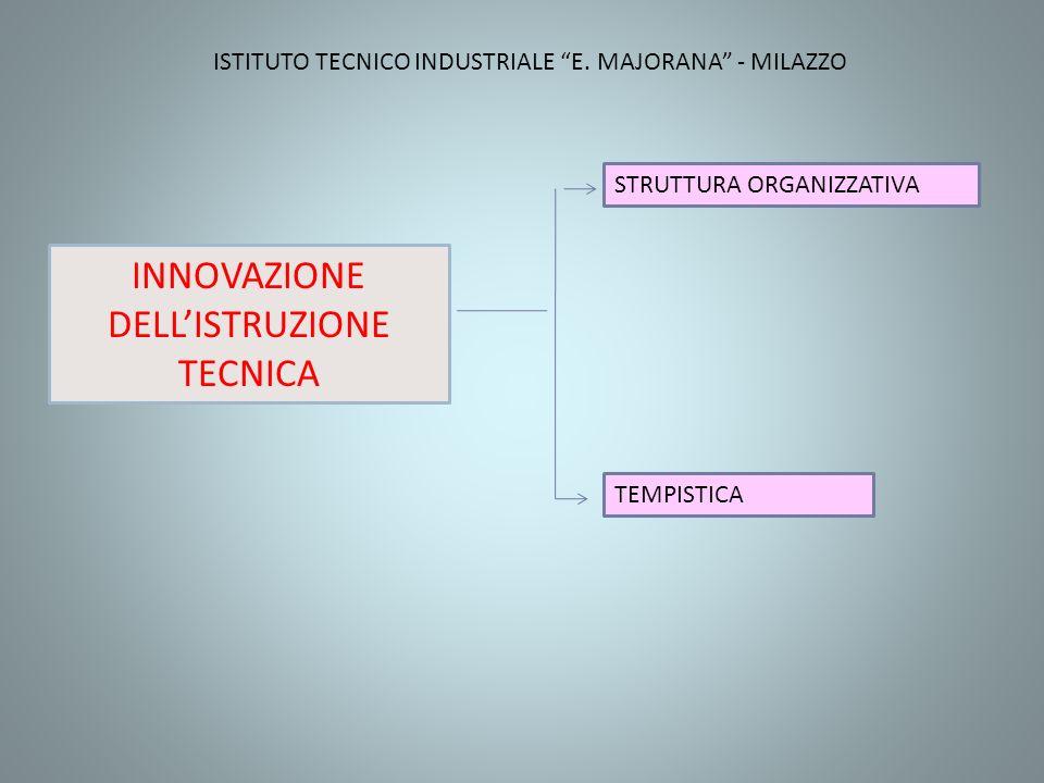 STRUTTURA ORGANIZZATIVA TEMPISTICA INNOVAZIONE DELLISTRUZIONE TECNICA ISTITUTO TECNICO INDUSTRIALE E.