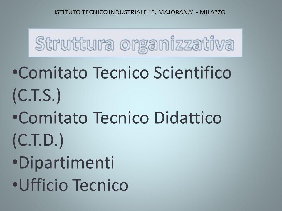 Comitato Tecnico Scientifico (C.T.S.) Comitato Tecnico Didattico (C.T.D.) Dipartimenti Ufficio Tecnico ISTITUTO TECNICO INDUSTRIALE E.