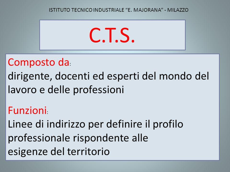 C.T.D.