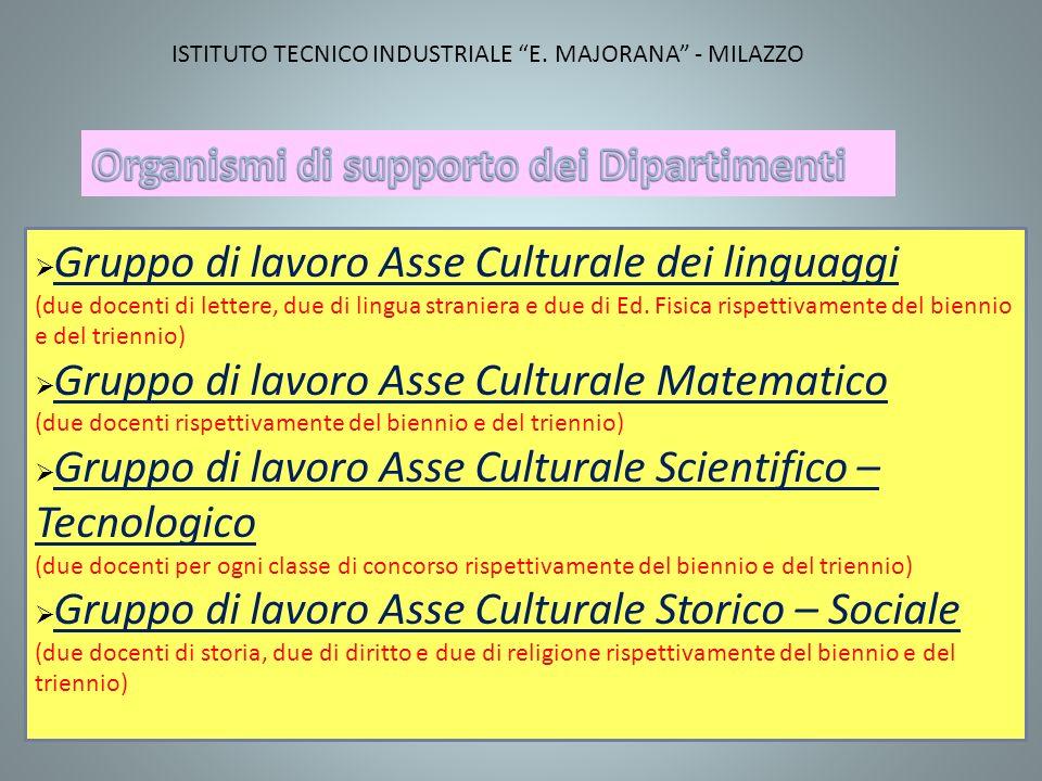 Gruppo di lavoro Asse Culturale dei linguaggi (due docenti di lettere, due di lingua straniera e due di Ed.