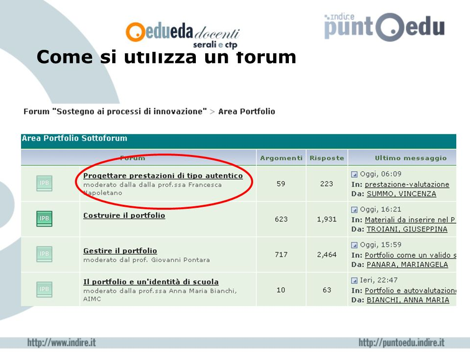 Come si utilizza un forum