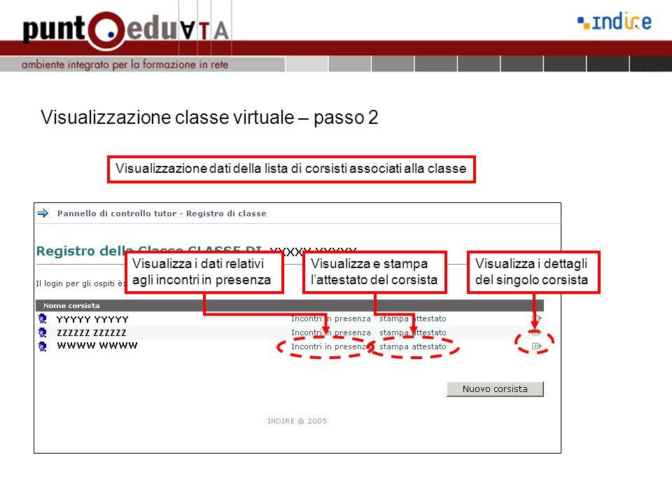 Visualizzazione classe virtuale – passo 2 Visualizzazione dati della lista di corsisti associati alla classe Visualizza i dati relativi agli incontri