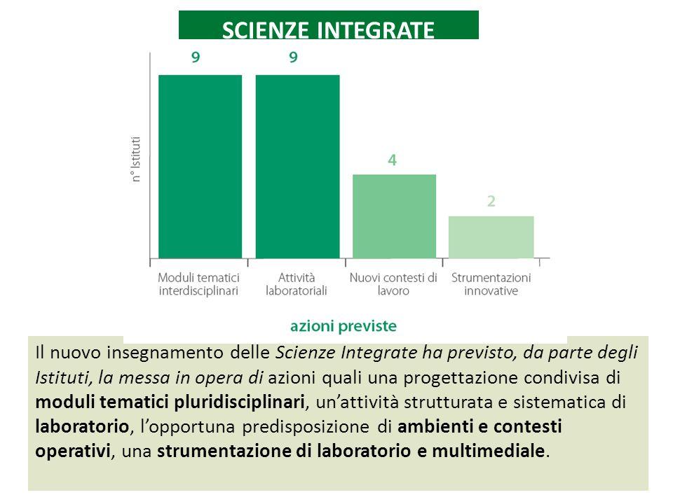 Il nuovo insegnamento delle Scienze Integrate ha previsto, da parte degli Istituti, la messa in opera di azioni quali una progettazione condivisa di m