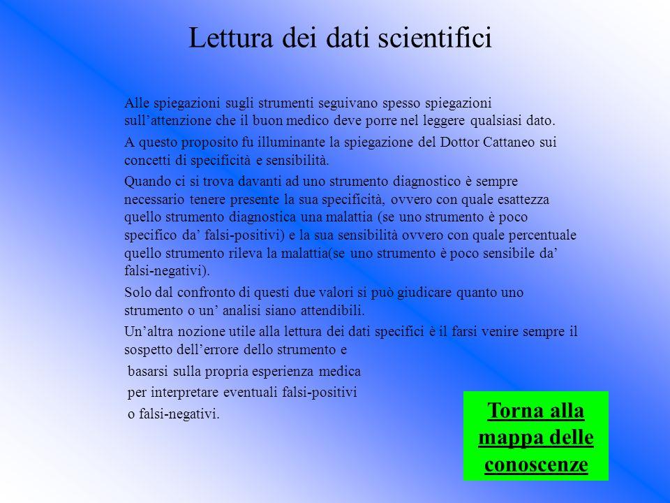 Lettura dei dati scientifici Alle spiegazioni sugli strumenti seguivano spesso spiegazioni sullattenzione che il buon medico deve porre nel leggere qu