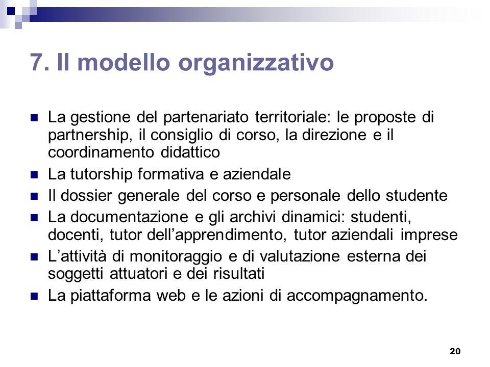 20 7. Il modello organizzativo La gestione del partenariato territoriale: le proposte di partnership, il consiglio di corso, la direzione e il coordin