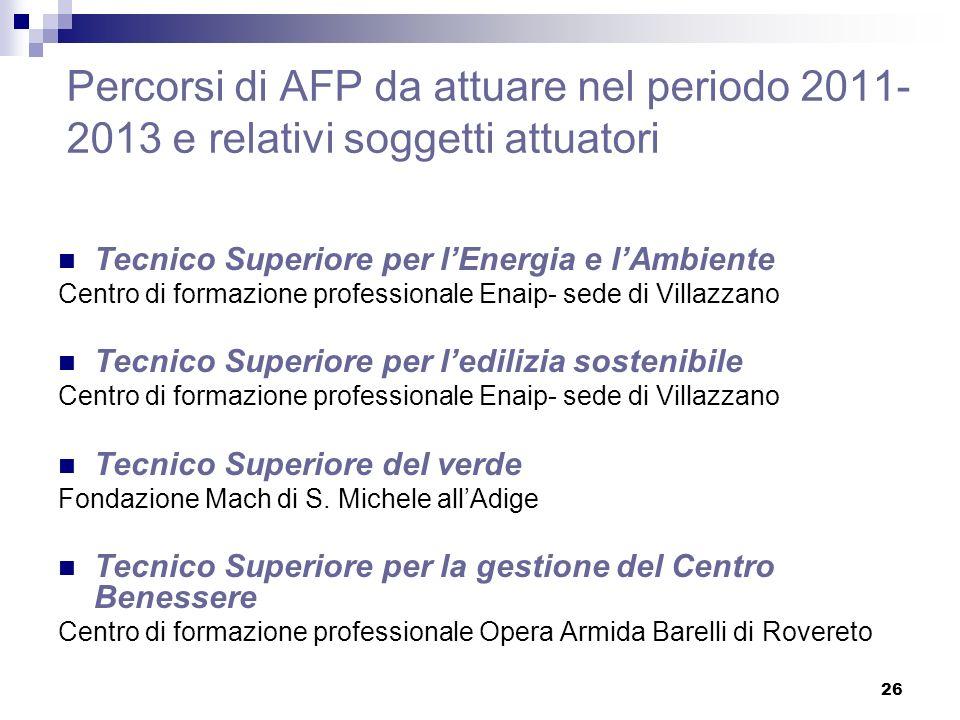 26 Percorsi di AFP da attuare nel periodo 2011- 2013 e relativi soggetti attuatori Tecnico Superiore per lEnergia e lAmbiente Centro di formazione pro