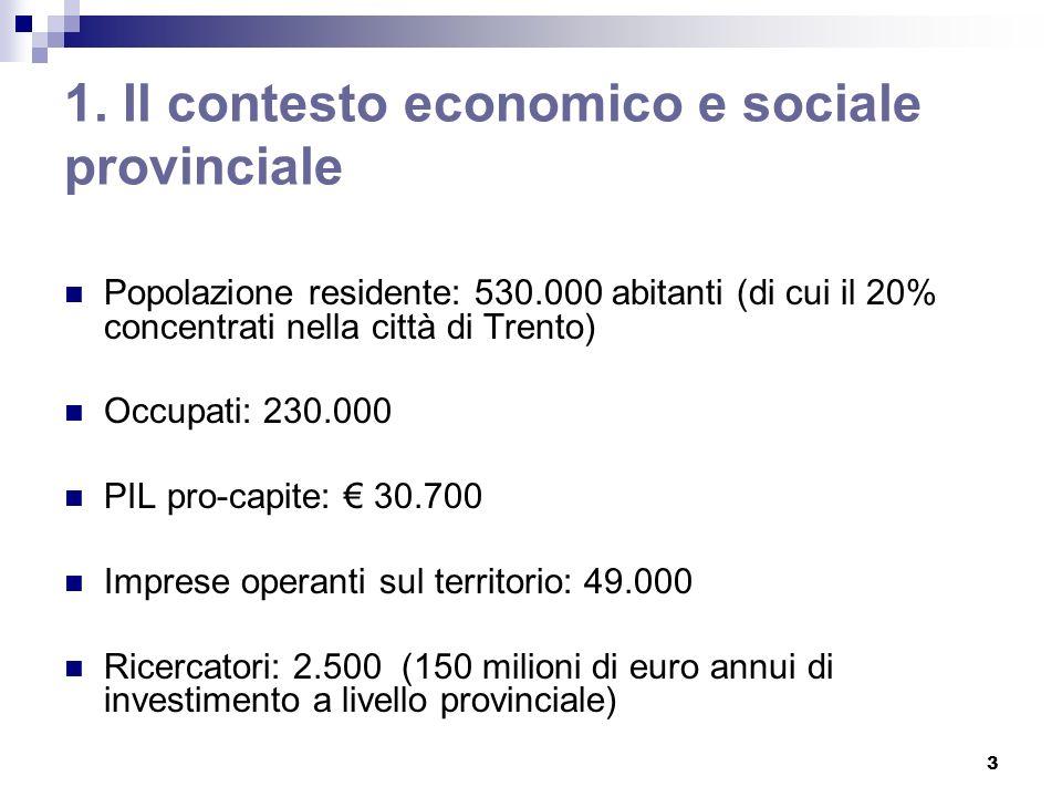 3 1. Il contesto economico e sociale provinciale Popolazione residente: 530.000 abitanti (di cui il 20% concentrati nella città di Trento) Occupati: 2