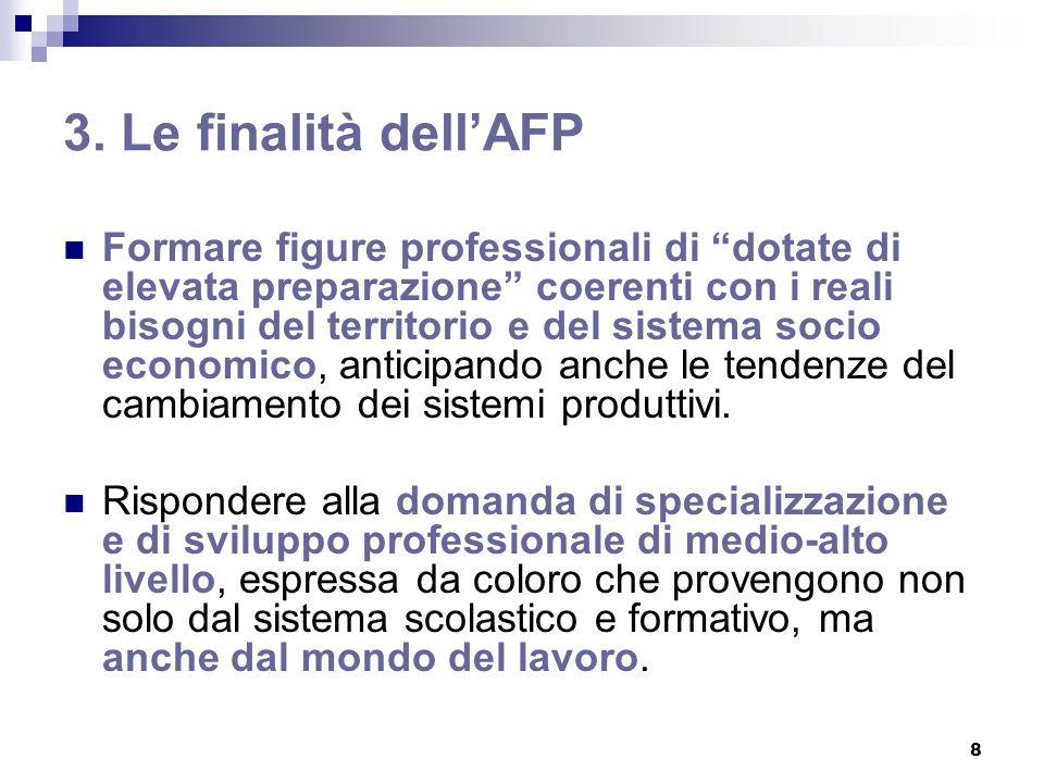 8 3. Le finalità dellAFP Formare figure professionali di dotate di elevata preparazione coerenti con i reali bisogni del territorio e del sistema soci