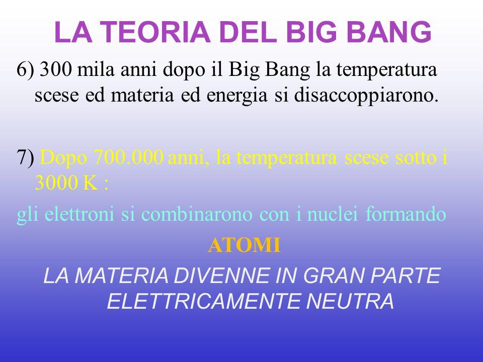 LA TEORIA DEL BIG BANG 6) 300 mila anni dopo il Big Bang la temperatura scese ed materia ed energia si disaccoppiarono. 7) Dopo 700.000 anni, la tempe
