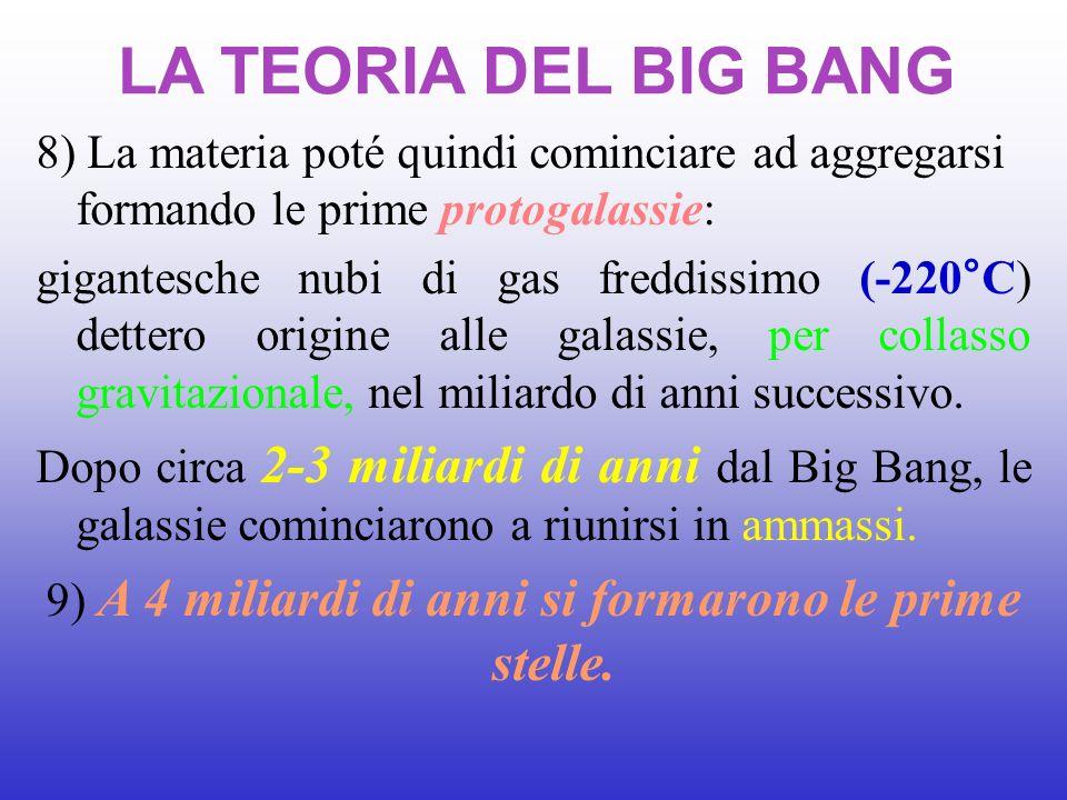 LA TEORIA DEL BIG BANG 8) La materia poté quindi cominciare ad aggregarsi formando le prime protogalassie: gigantesche nubi di gas freddissimo (-220°C