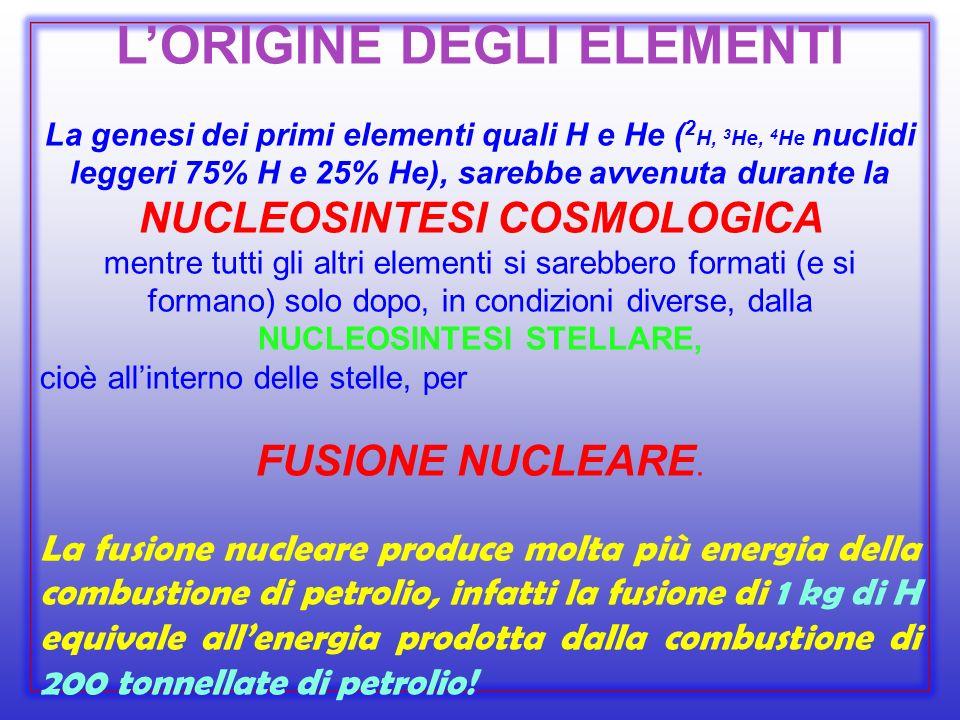 LORIGINE DEGLI ELEMENTI La genesi dei primi elementi quali H e He ( 2 H, 3 He, 4 He nuclidi leggeri 75% H e 25% He), sarebbe avvenuta durante la NUCLE