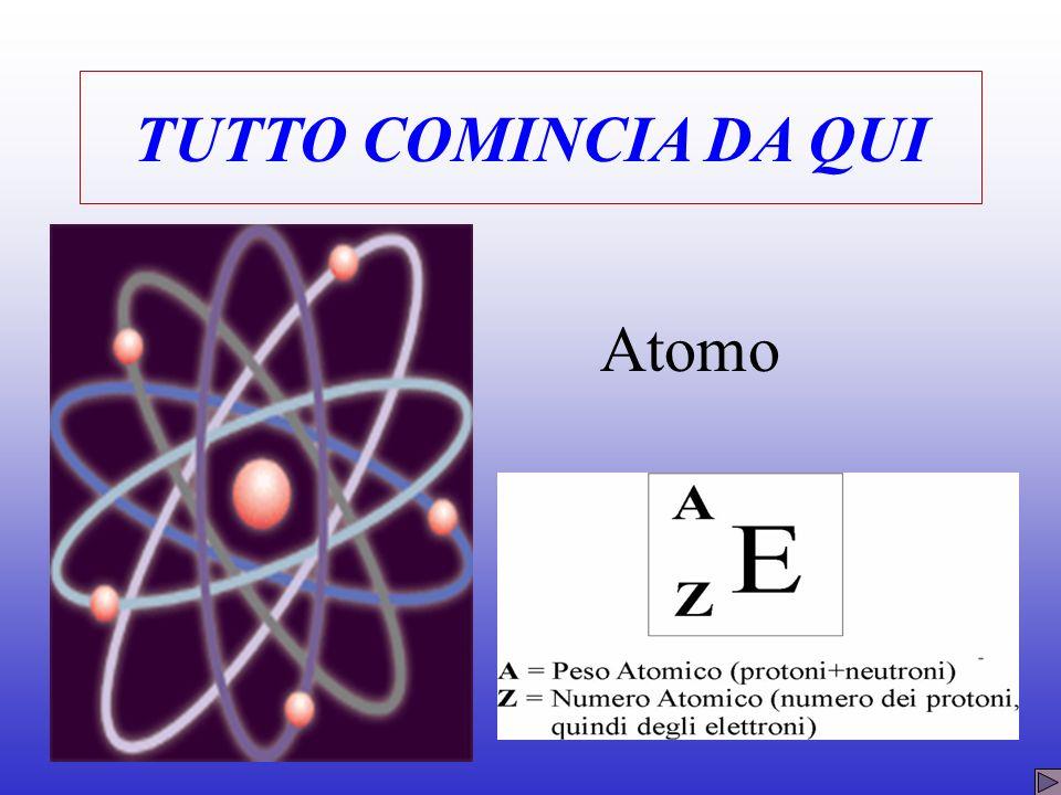 TUTTO COMINCIA DA QUI AtomoAtom Atomo