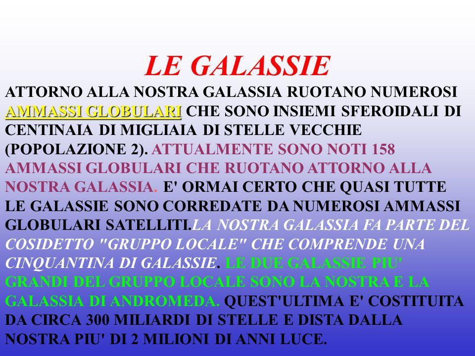LE GALASSIE AMMASSI GLOBULARI ATTORNO ALLA NOSTRA GALASSIA RUOTANO NUMEROSI AMMASSI GLOBULARI CHE SONO INSIEMI SFEROIDALI DI CENTINAIA DI MIGLIAIA DI