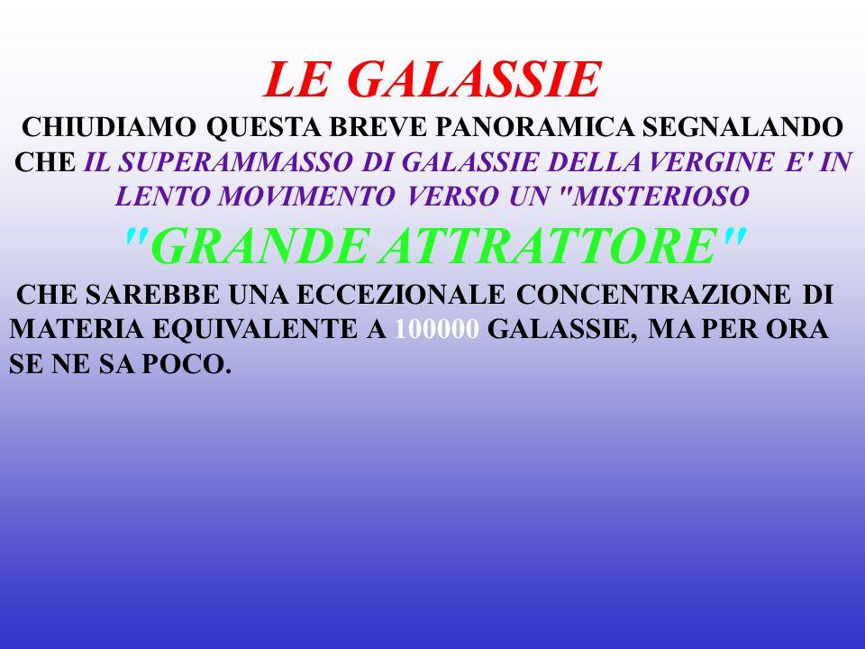 LE GALASSIE CHIUDIAMO QUESTA BREVE PANORAMICA SEGNALANDO CHE IL SUPERAMMASSO DI GALASSIE DELLA VERGINE E' IN LENTO MOVIMENTO VERSO UN