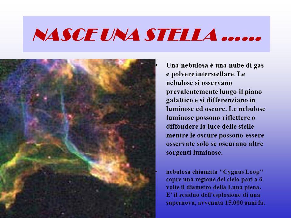 Una nebulosa è una nube di gas e polvere interstellare. Le nebulose si osservano prevalentemente lungo il piano galattico e si differenziano in lumino