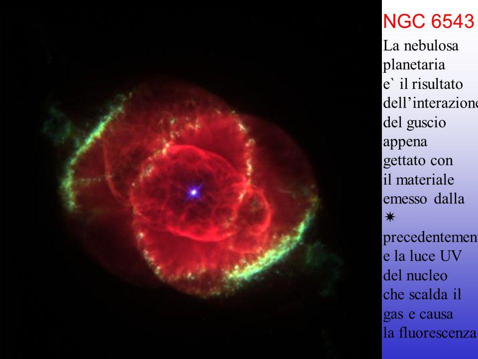 NGC 6543 La nebulosa planetaria e` il risultato dellinterazione del guscio appena gettato con il materiale emesso dalla precedentemente e la luce UV d