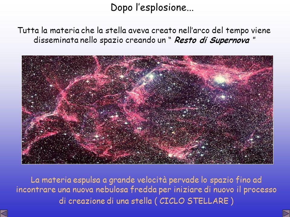 Dopo lesplosione... Tutta la materia che la stella aveva creato nellarco del tempo viene disseminata nello spazio creando un Resto di Supernova La mat
