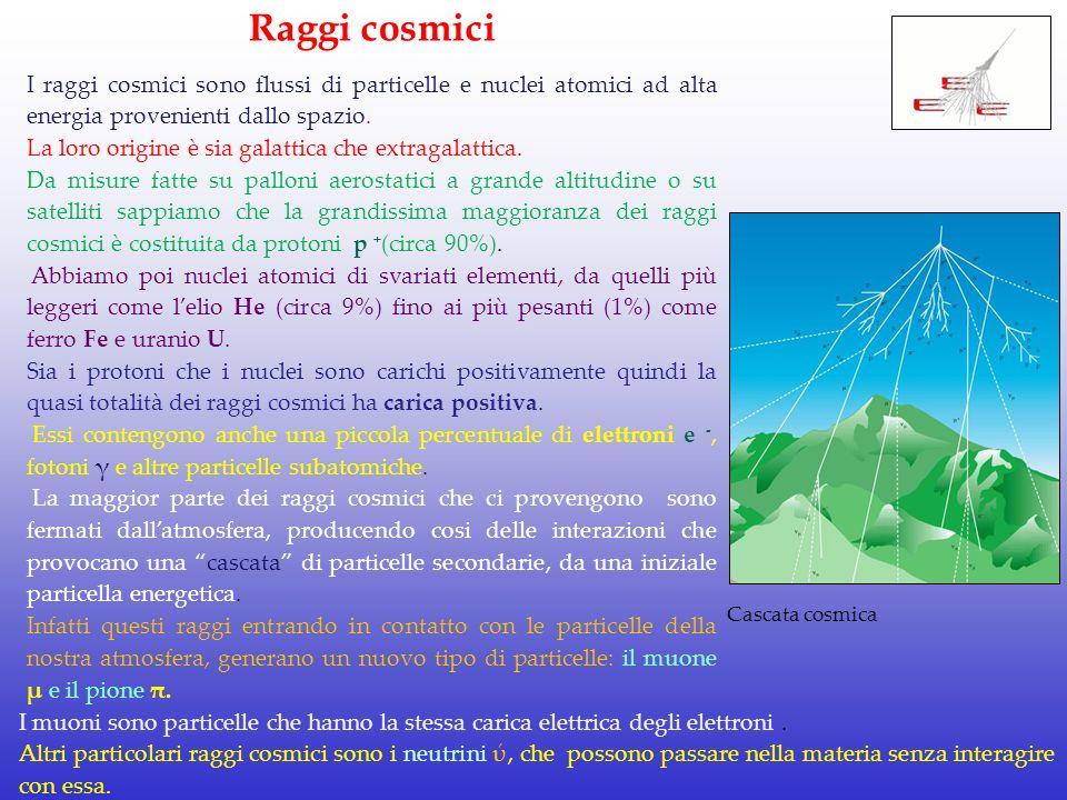 Raggi cosmici I raggi cosmici sono flussi di particelle e nuclei atomici ad alta energia provenienti dallo spazio. La loro origine è sia galattica che
