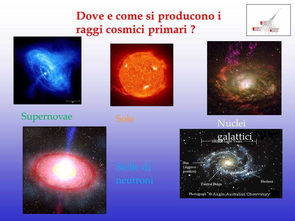 Dove e come si producono i raggi cosmici primari ? Supernovae Stelle di neutroni Nuclei galattici Sole