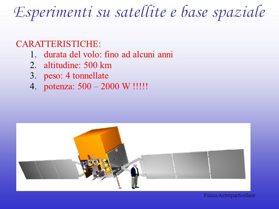 Fisica Astroparticellare CARATTERISTICHE: 1.durata del volo: fino ad alcuni anni 2.altitudine: 500 km 3.peso: 4 tonnellate 4.potenza: 500 – 2000 W !!!