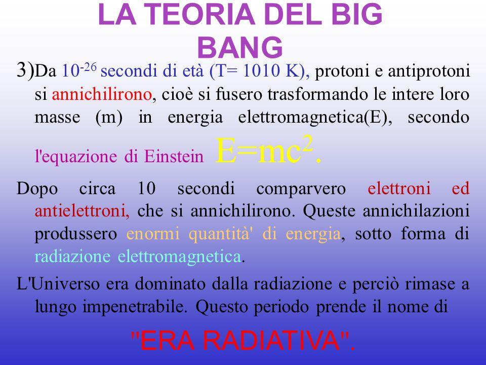 3) Da 10 -26 secondi di età (T= 1010 K), protoni e antiprotoni si annichilirono, cioè si fusero trasformando le intere loro masse (m) in energia elett