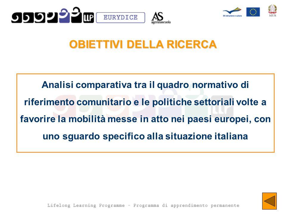 OBIETTIVI DELLA RICERCA Analisi comparativa tra il quadro normativo di riferimento comunitario e le politiche settoriali volte a favorire la mobilità messe in atto nei paesi europei, con uno sguardo specifico alla situazione italiana