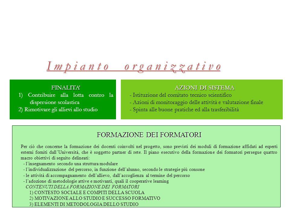 FINALITA 1) Contribuire alla lotta contro la dispersione scolastica 2) Rimotivare gli allievi allo studio AZIONI DI SISTEMA - Istituzione del comitato