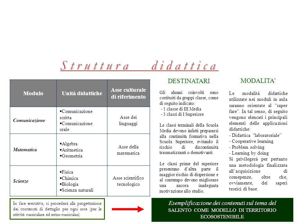 ModuloUnità didattiche Asse culturale di riferimento Comunicazione Comunicazione scritta Comunicazione orale Asse dei linguaggi Matematica Algebra Ari