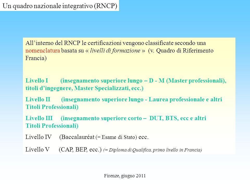 Firenze, giugno 2011 Allinterno del RNCP le certificazioni vengono classificate secondo una nomenclatura basata su « livelli di formazione » (v.