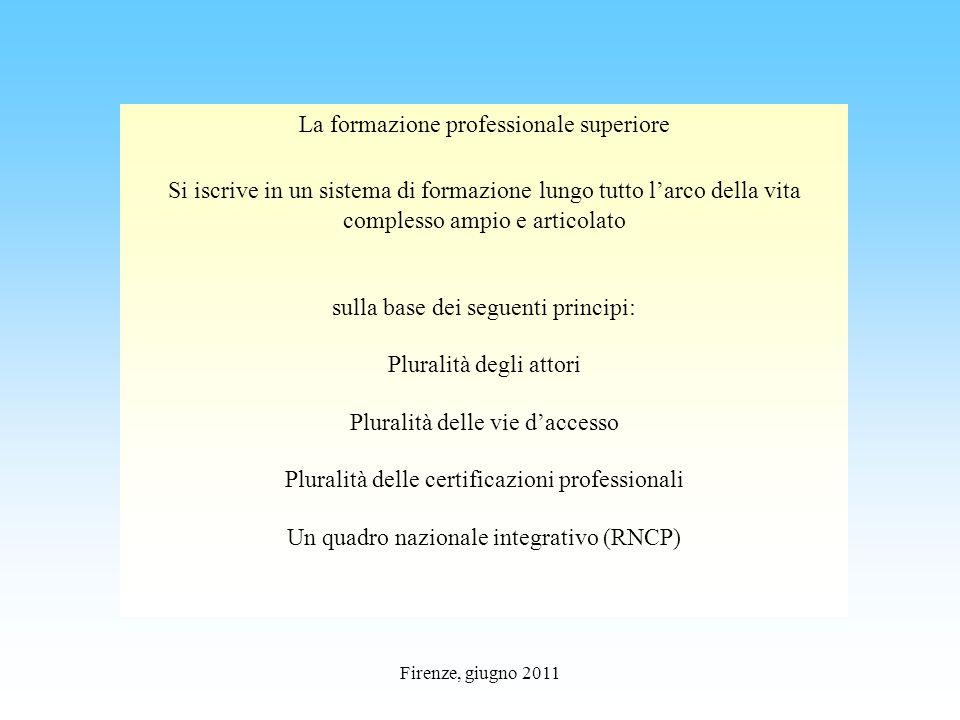 Firenze, giugno 2011 La formazione professionale superiore Si iscrive in un sistema di formazione lungo tutto larco della vita complesso ampio e articolato sulla base dei seguenti principi: Pluralità degli attori Pluralità delle vie daccesso Pluralità delle certificazioni professionali Un quadro nazionale integrativo (RNCP)