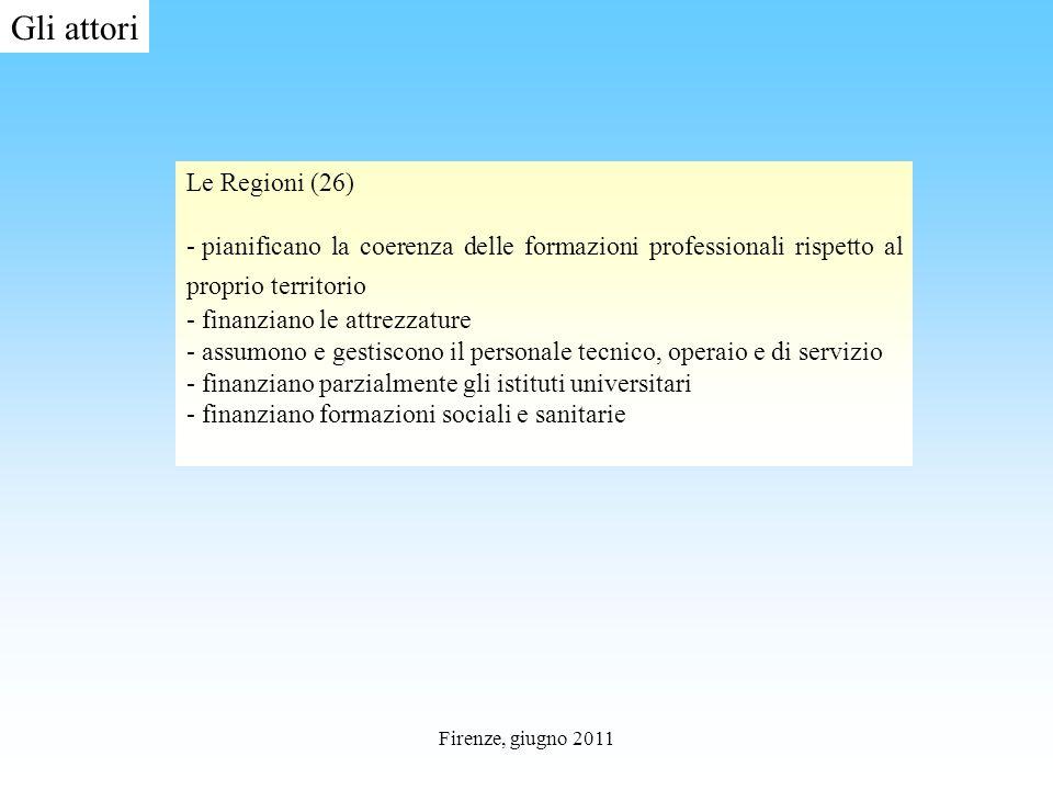Firenze, giugno 2011 Le Regioni (26) - pianificano la coerenza delle formazioni professionali rispetto al proprio territorio - finanziano le attrezzature - assumono e gestiscono il personale tecnico, operaio e di servizio - finanziano parzialmente gli istituti universitari - finanziano formazioni sociali e sanitarie Gli attori