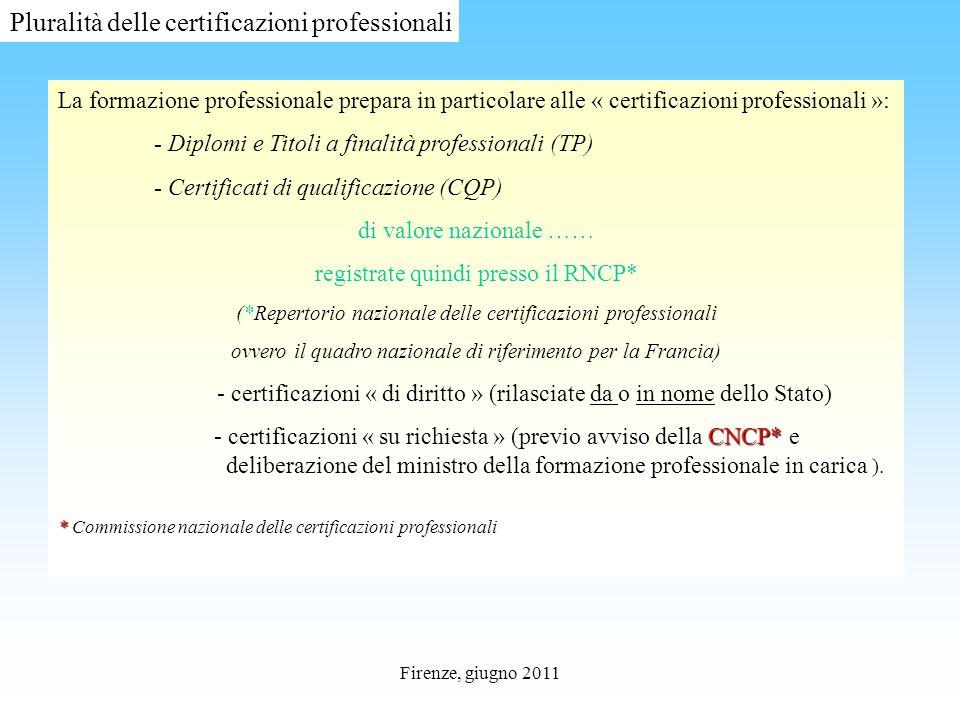 Firenze, giugno 2011 La formazione professionale prepara in particolare alle « certificazioni professionali »: - Diplomi e Titoli a finalità professionali (TP) - Certificati di qualificazione (CQP) di valore nazionale …… registrate quindi presso il RNCP* (*Repertorio nazionale delle certificazioni professionali ovvero il quadro nazionale di riferimento per la Francia) certificazioni « di diritto » - certificazioni « di diritto » (rilasciate da o in nome dello Stato) certificazioni « su richiesta » (previo avviso della CNCP* e deliberazione del ministro della formazione professionale in carica ).