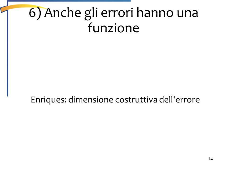 14 6) Anche gli errori hanno una funzione Enriques: dimensione costruttiva dell'errore