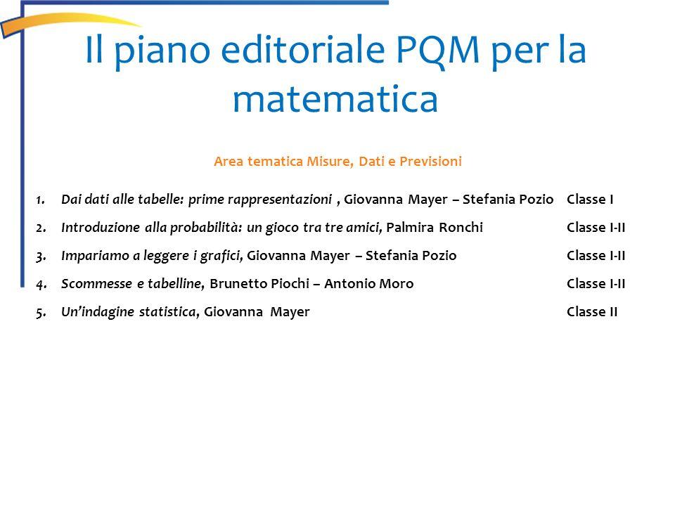 Area tematica Misure, Dati e Previsioni 1.Dai dati alle tabelle: prime rappresentazioni, Giovanna Mayer – Stefania PozioClasse I 2.Introduzione alla p