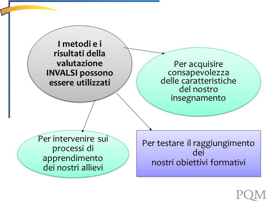 I metodi e i risultati della valutazione INVALSI possono essere utilizzati Per intervenire sui processi di apprendimento dei nostri allievi Per interv
