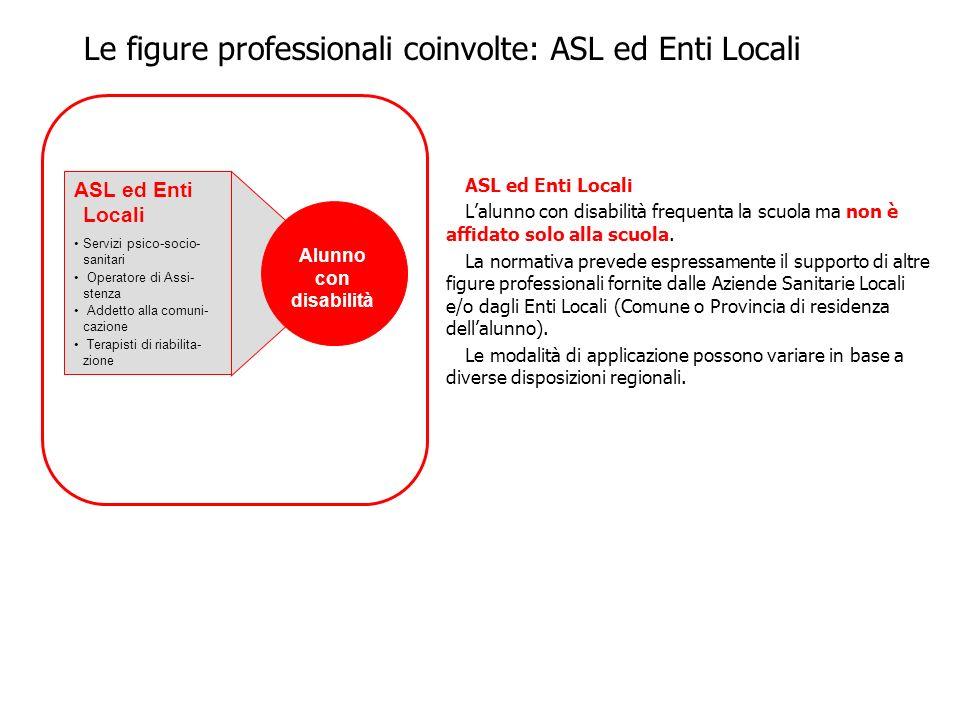ASL ed Enti Locali Lalunno con disabilità frequenta la scuola ma non è affidato solo alla scuola. La normativa prevede espressamente il supporto di al