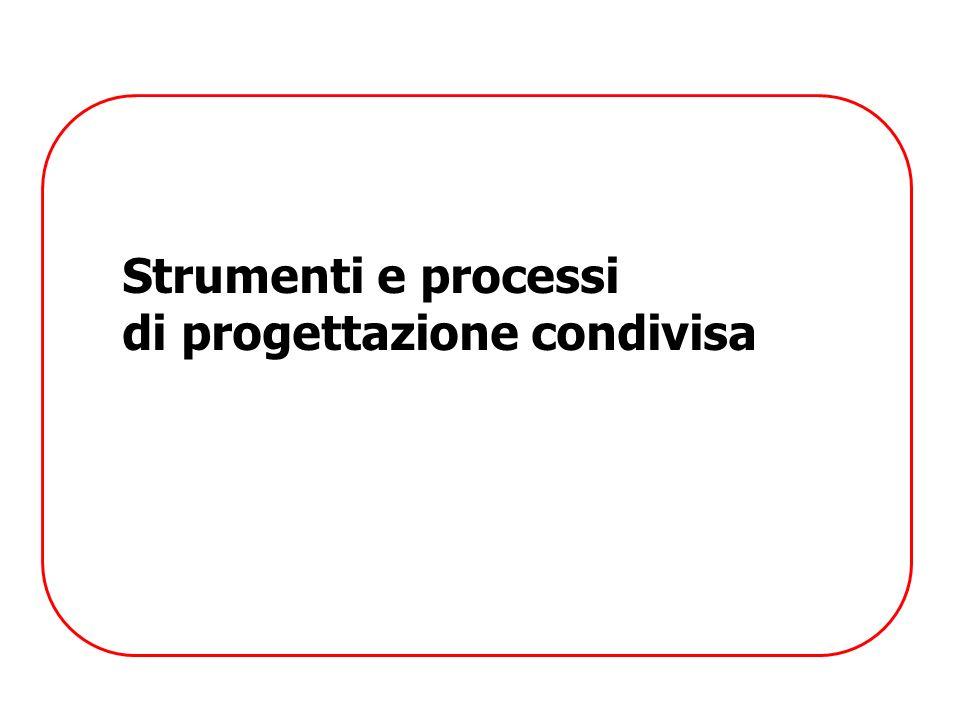 Strumenti e processi di progettazione condivisa