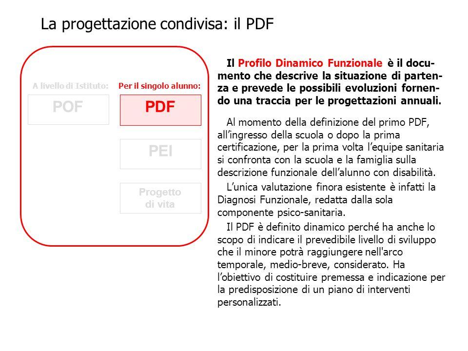 Il Profilo Dinamico Funzionale è il docu- mento che descrive la situazione di parten- za e prevede le possibili evoluzioni fornen- do una traccia per