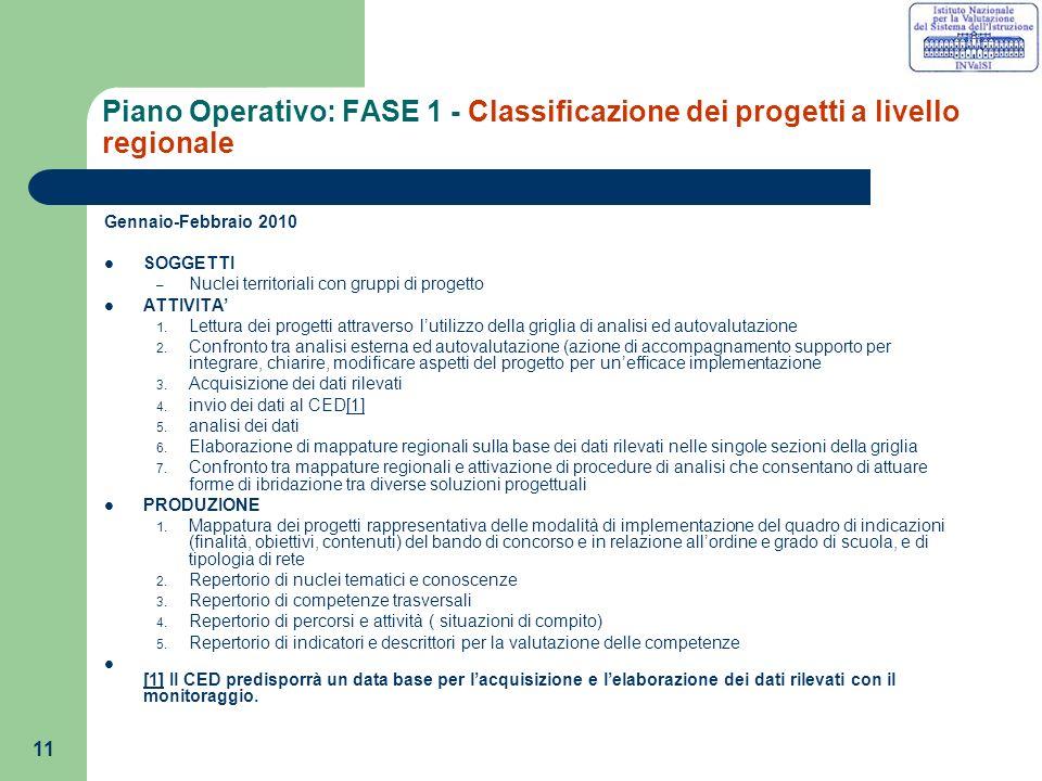 11 Piano Operativo: FASE 1 - Classificazione dei progetti a livello regionale Gennaio-Febbraio 2010 SOGGETTI – Nuclei territoriali con gruppi di progetto ATTIVITA 1.