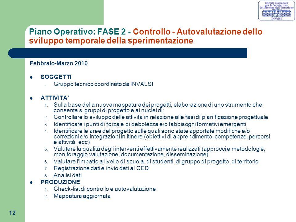 12 Piano Operativo: FASE 2 - Controllo - Autovalutazione dello sviluppo temporale della sperimentazione Febbraio-Marzo 2010 SOGGETTI – Gruppo tecnico coordinato da INVALSI ATTIVITA 1.